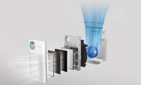 Czytaj: Jak działa oczyszczacz powietrza?